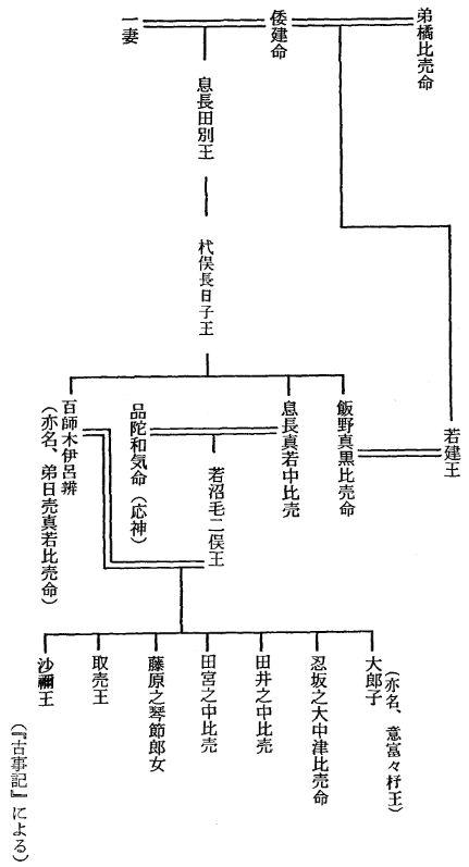 日曜閑話77 - 新小児科医のつぶ...